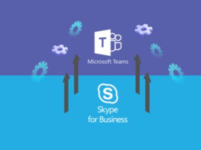 Wechsel der Plattformen, von Skype auf Microsoft Teams
